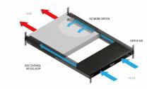 SwitchAirBox SA1-01001- Déflecteur passif latéral d'air