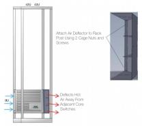 Déflecteur passif arrière/latéral d'air Geist SwitchAirBox SA1-09001 9U