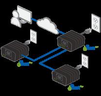 connexion IBootG2+ et EXP