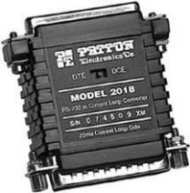 Patton 3010