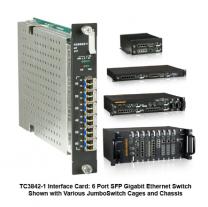 TC3842 - 6 ports SFP Ethernet Gigabit